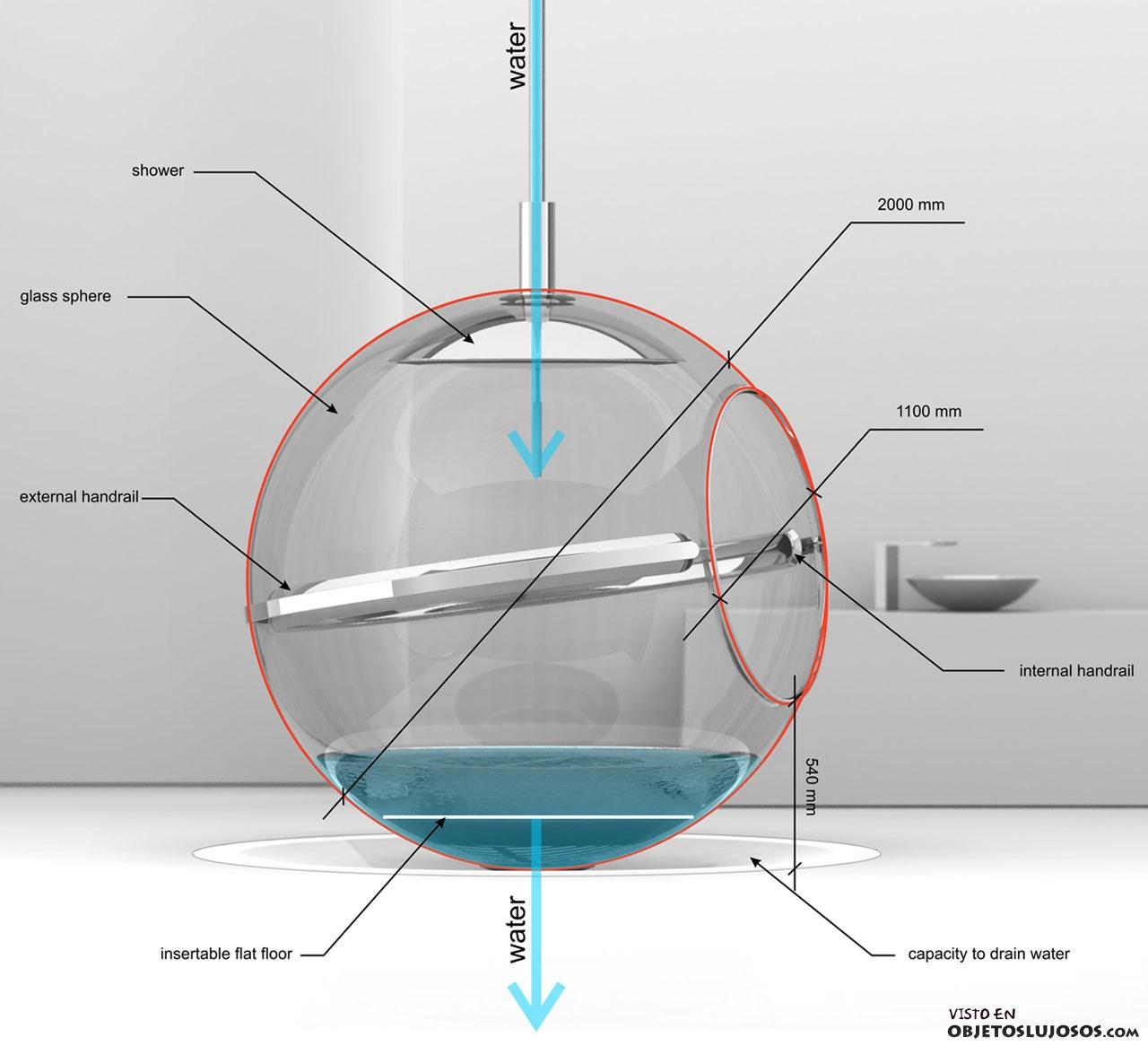 forma de la duchar bathsphere